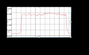W czasie pracy odbiornik pobiera ok. 77W