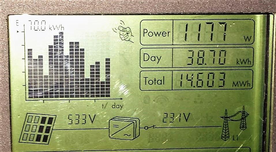 Panele fotowoltaiczne produkcja energii elektrycznej.